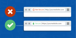Importance of a Secured Website in e-Commerce